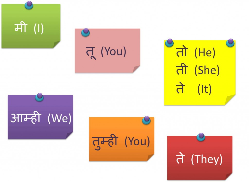 Learn marathi grammar for free at mindurmarathi.com