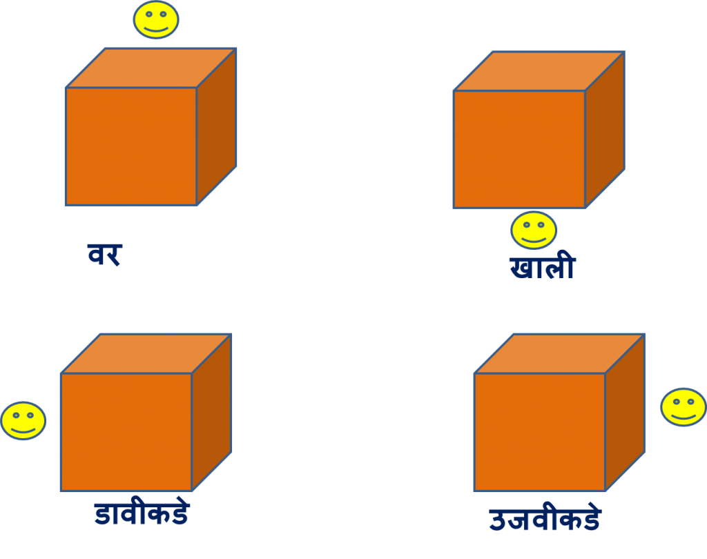 learn marathi online directions