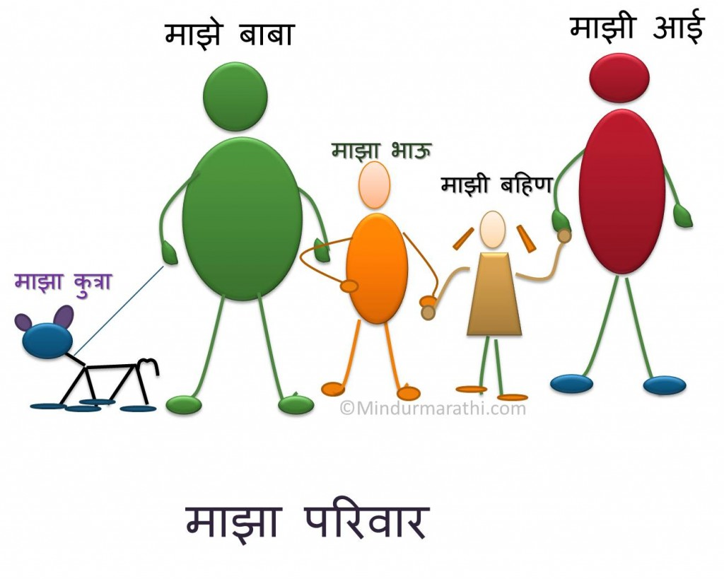 father mother sister brother in marathi