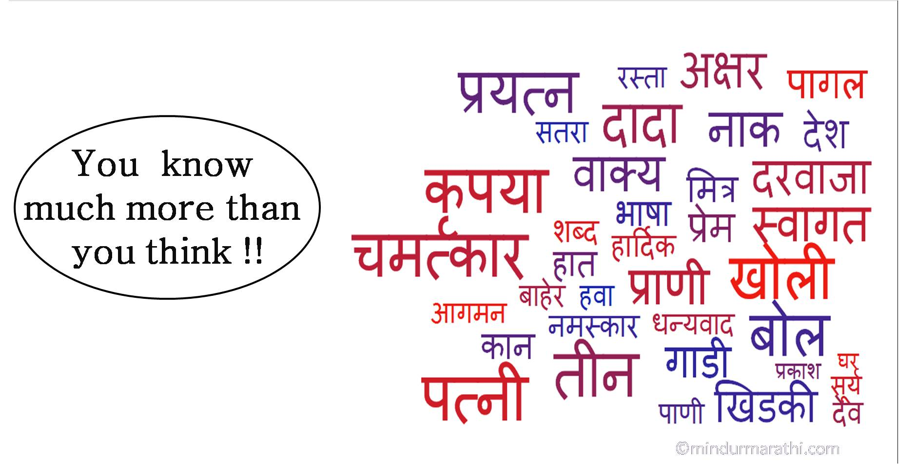 Preposition In Learn In Marathi All Complate: Learn And Speak Marathi Online For Free In 30 Days -Learn